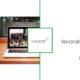ahrestagung 2019 virtuell Im Computerbildschirm abgebildet